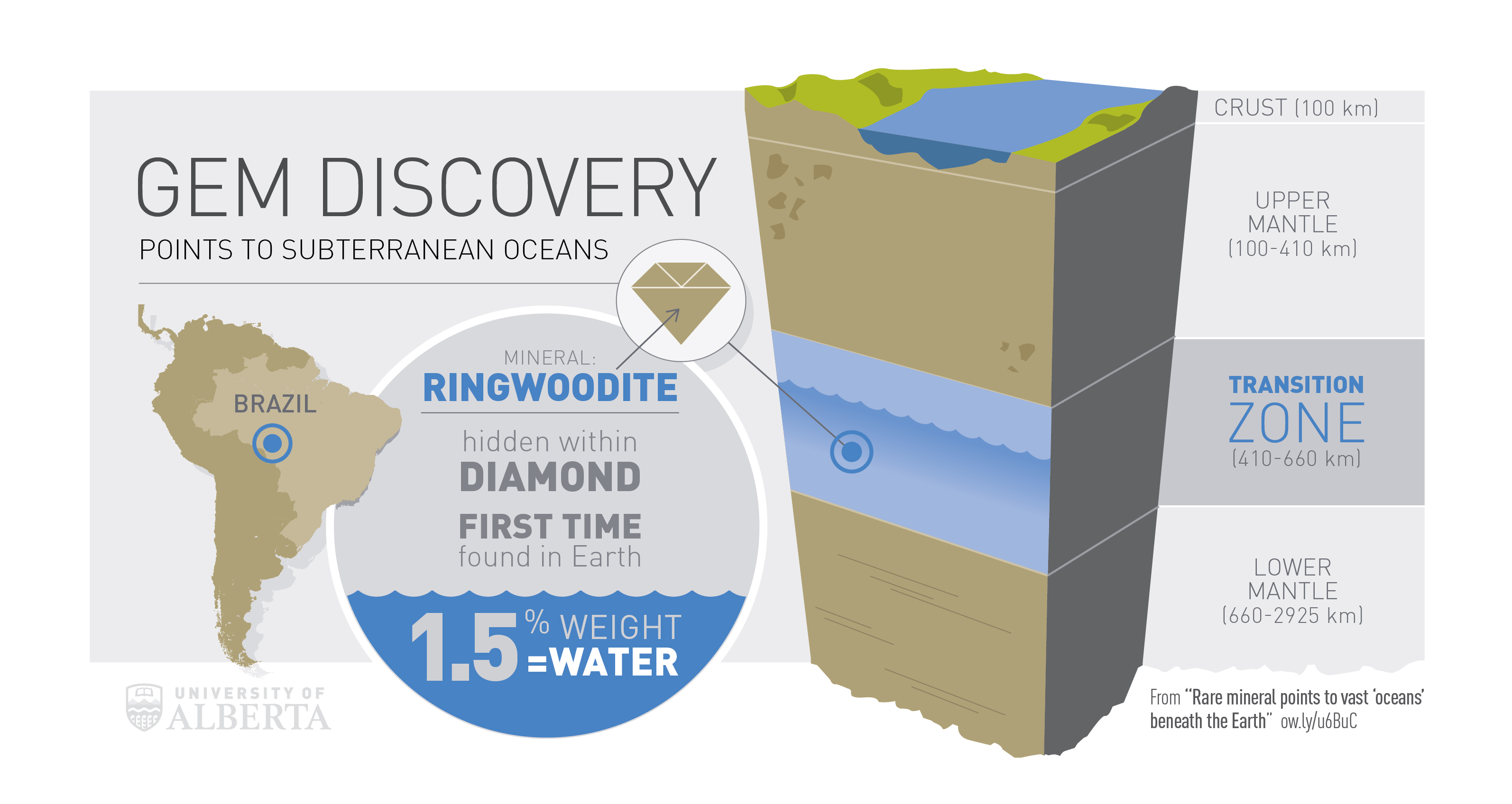 Water into the depths of the earth environmental biogeochemistry water into the depths of the earth ccuart Choice Image