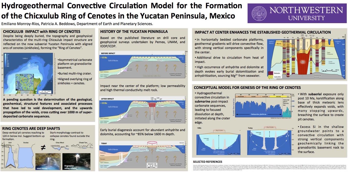environmental biogeochemistry emiliano monroyr237os