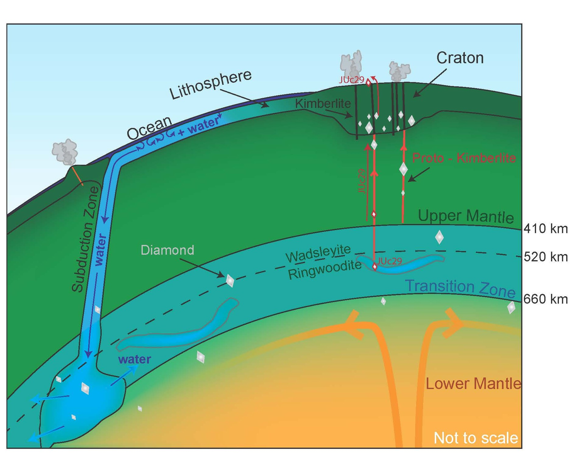 Earth Cross Section Diagram