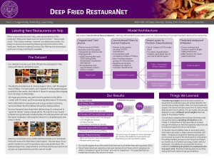 deeprestauranet_late_68684_2453191_deep fried restaurantnet-1
