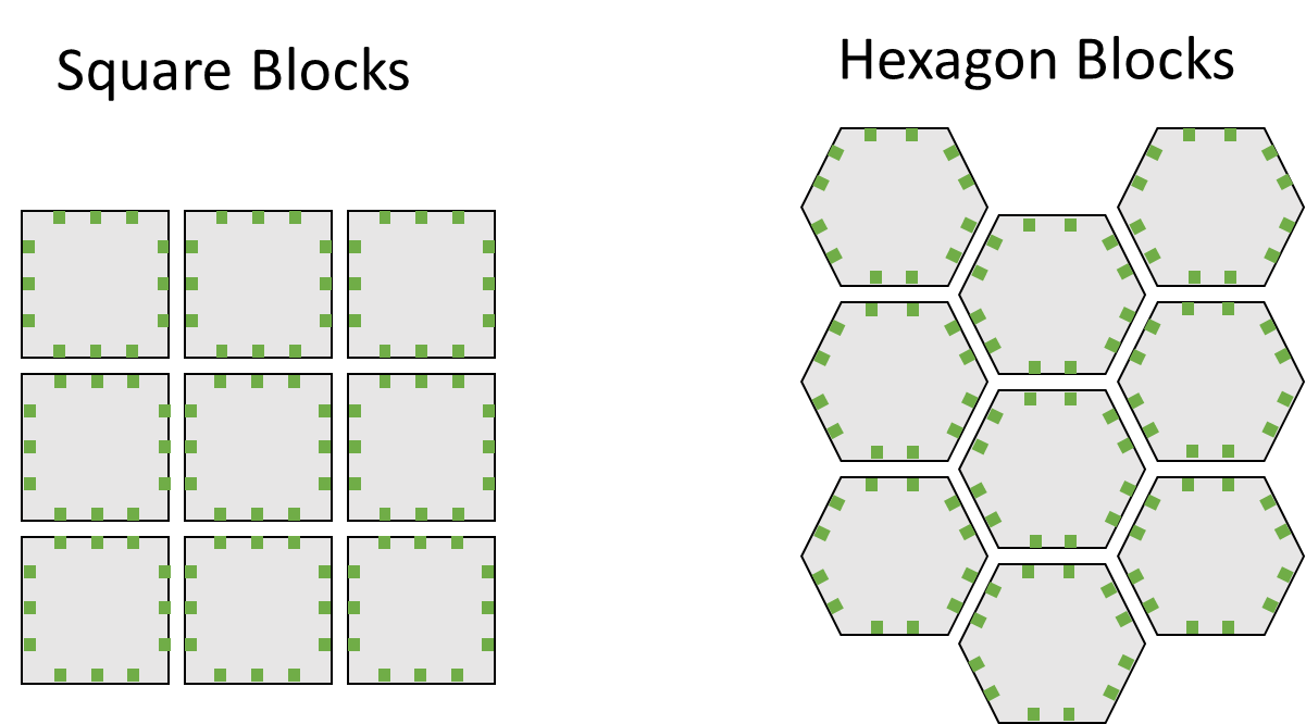 Round Peg for a Square Hole: City Blocks vs  Hexagons – MSiA Student