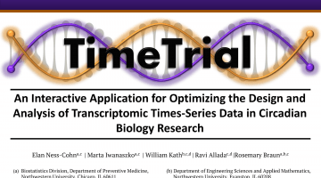 TimeTrial: An Interactive Application for Optimizing the Design and Analysis of Transcriptomic Times-Series Data in Circadian Biology Research