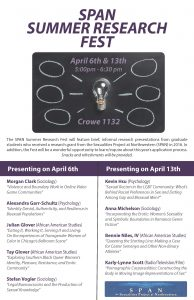 SPAN Summer Research Fest. April 6th & 13th. 5:00pm to 6:30pm. Crowe 1132
