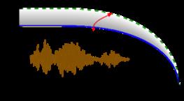 Halperin Image