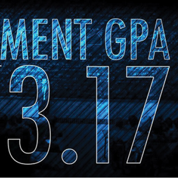 NSU Athletics GPA