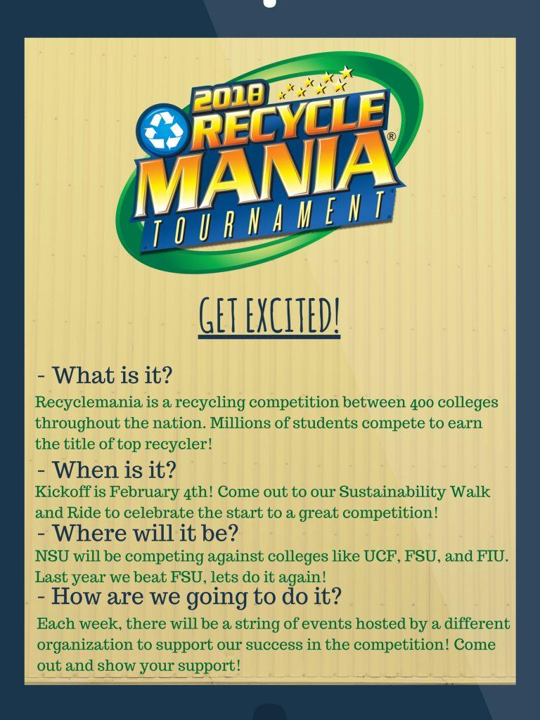 Recyclemania 2018