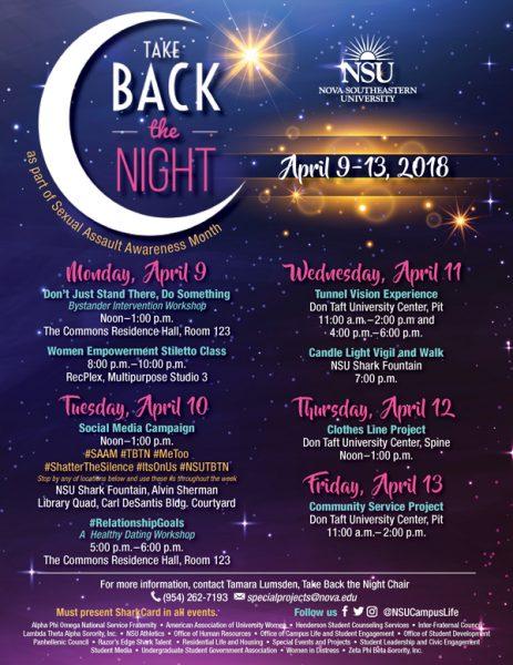 Take Back the Night Week 2018