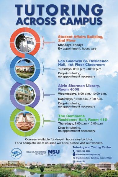 Tutoring Across Campus