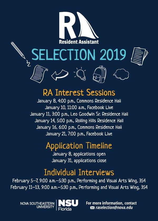 RA Selection 2019