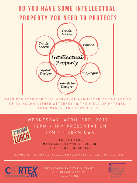 Lunch Bytes - Intellectual Property Apr. 3