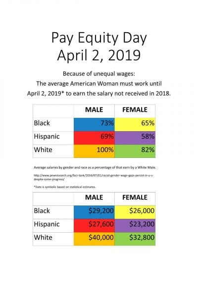 Pay Equity Day