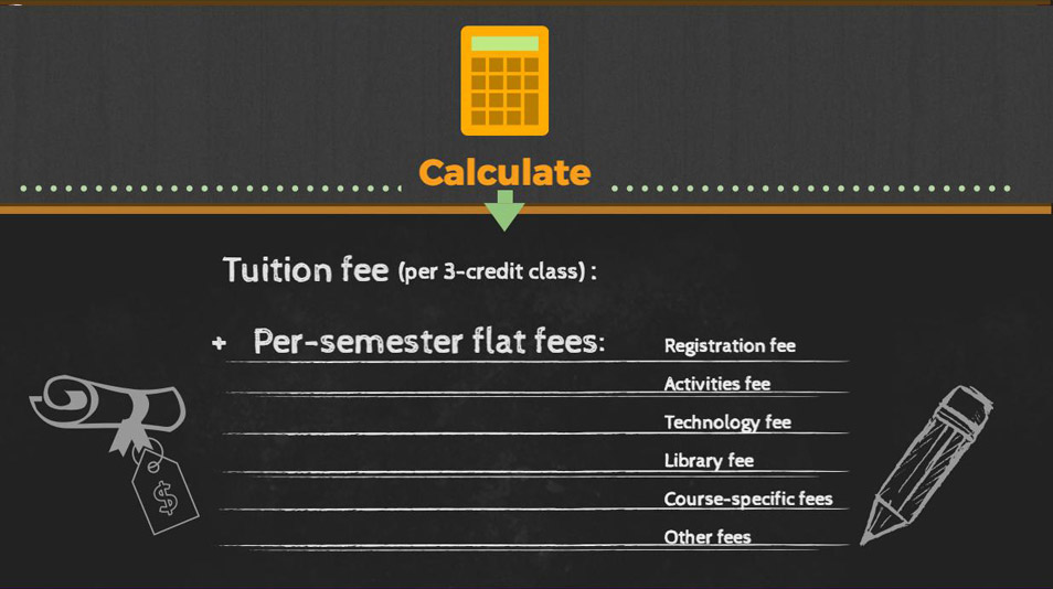 Calculate Tuition Fee