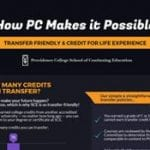 How PC Makes it Possible to Transfer Credits