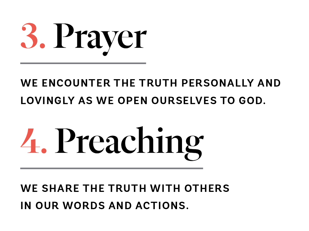 3. Prayer: We encounter the truth personally and lovingly as we open ourselves to God. 4. Preaching: We share the truth with others  in our words and actions.