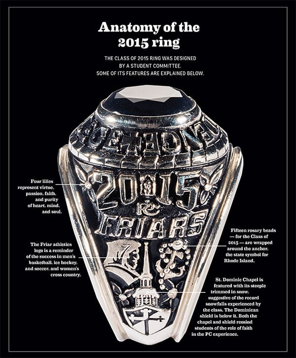 TRADITIONS: Anatomy of the 2015 ring – PC News