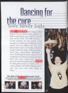 The Dance Marathon ('THON) in 1980