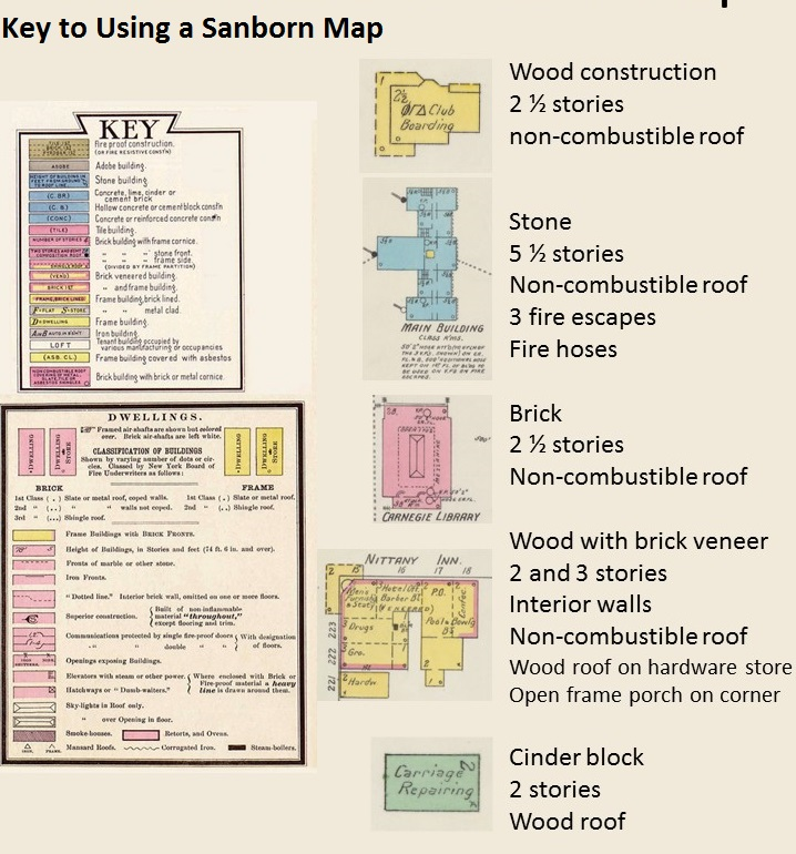 Sanborn Fire Map.Sanborn Fire Insurance Maps Much More Than Meets The Eye