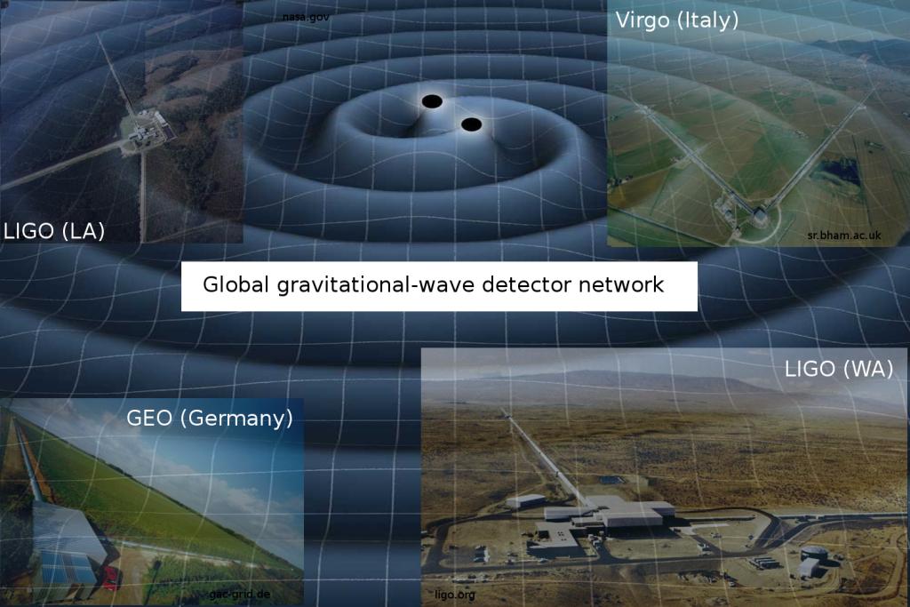 detector_network