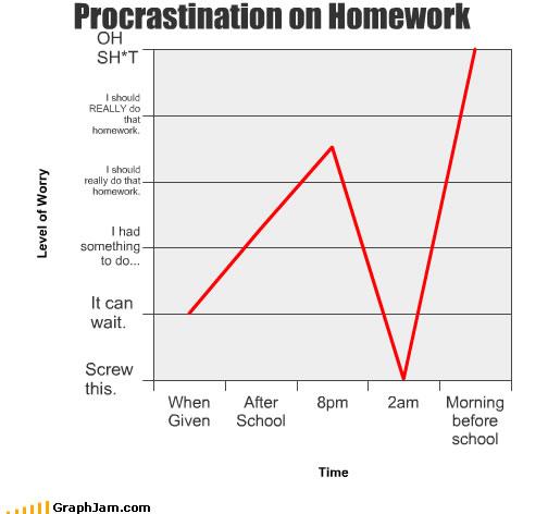 song-chart-memes-procrastination-homework
