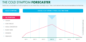 The-Cold-Symptom-Forecaster-Vicks