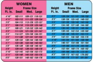 men-woman-height-weight-chart