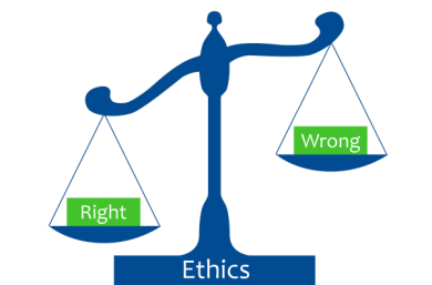 What Is Your Organization S Ethical Climate What Is