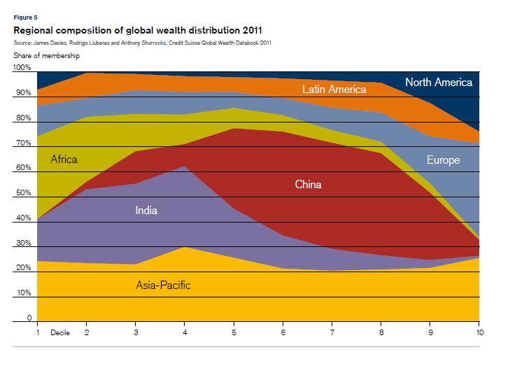 creditsuisse graph
