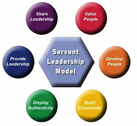 servant_leadership1.jpg