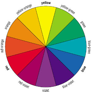 color-wheel-m