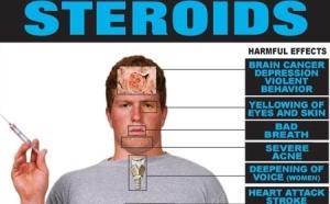 steroids-2