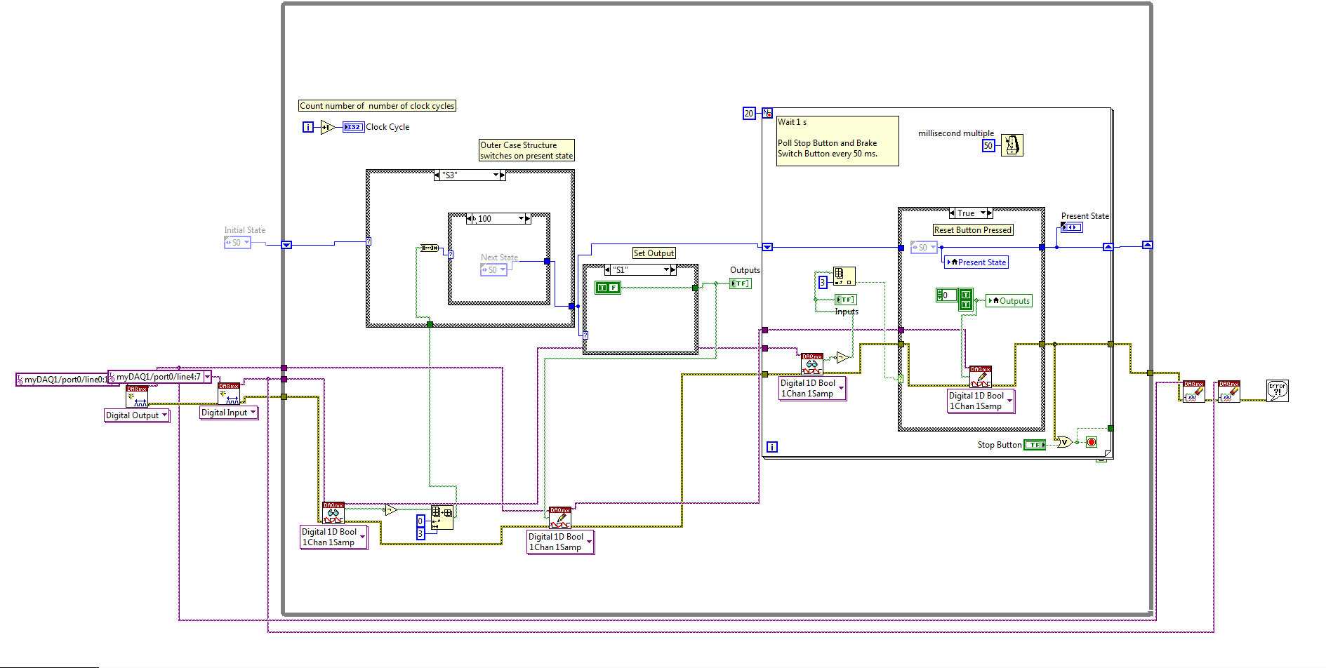 Accomplishments Kaylee Joseph Pickit 3 Circuit Diagram Using Mplab X Ide V305 We Programmed The Micro Controller A Pickit3 Additionally Displayed Our Output