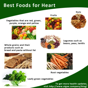 Just a few heart healthy foods; diet is an essential component of cardiovascular risk.