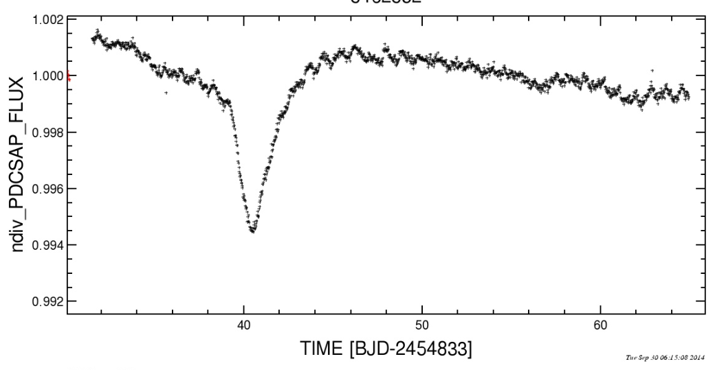8462852_q1