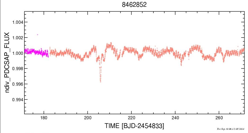 8462852_q13