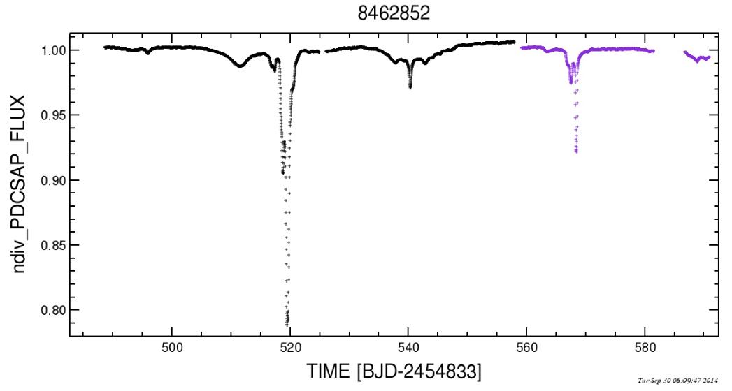 8462852_q16_q17