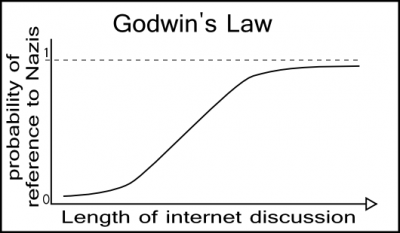 godwins-law1-of-comments
