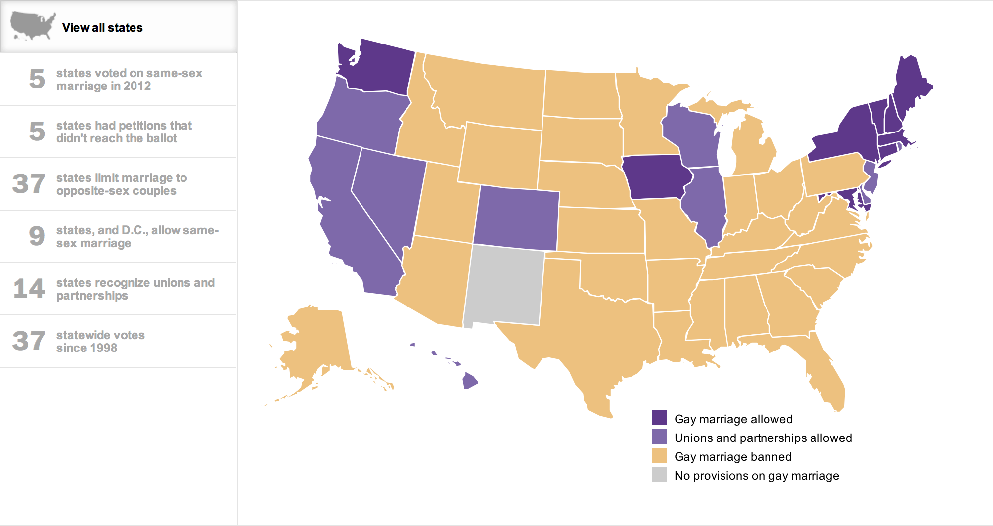 Us states that allow homosexual marriage statistics