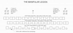 manipular legion organization pic