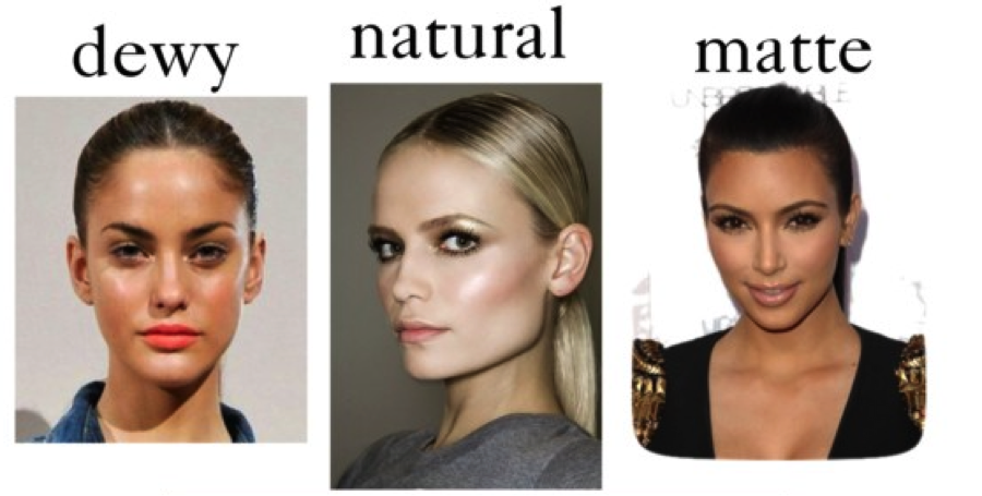 Foundations Generally Come With 3 Diffe Types Of Finishes That Are Dewy Natural And Matte As
