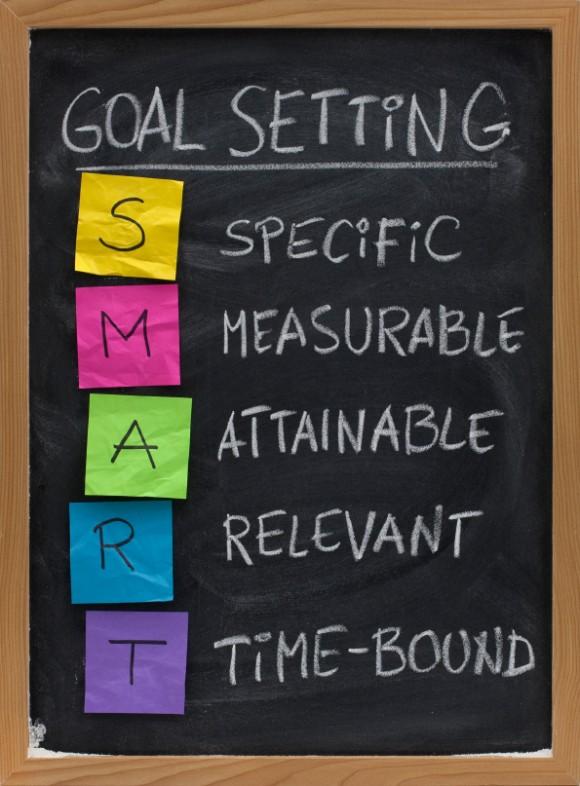 smart goal setting concept