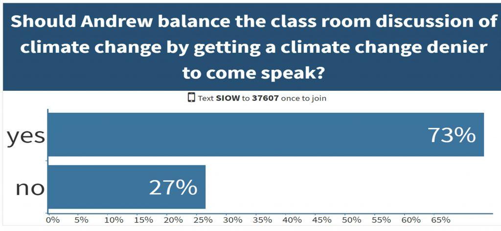 132 respondents