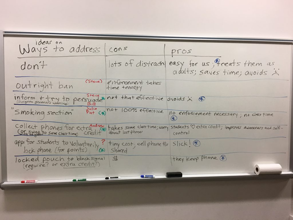 The white board from today's discussion... phones are good for photos -- even in airplane mode.