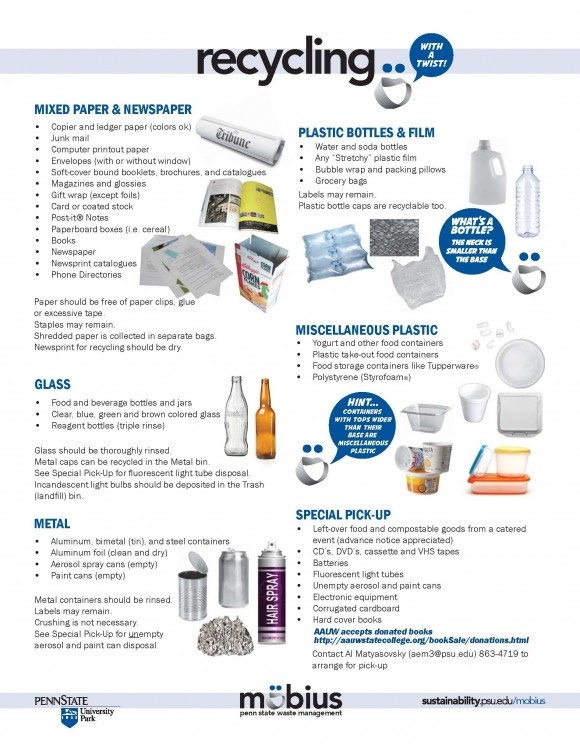 Waste and Recycling information sheet_Page_1-580x751