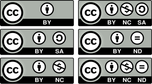 Creative Commons Logos