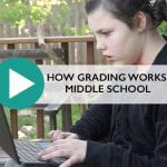 How Grading Works: Middle School