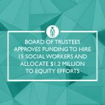 Board of Trustees Approves Funding to Hire 15 Social Workers and Allocate $1.2 Million to Equity Efforts