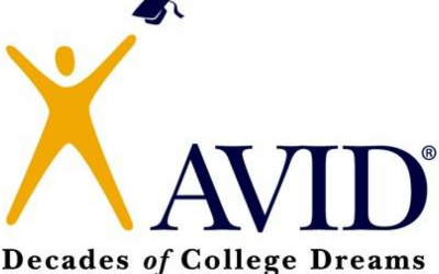 AVID Family Night – 10/17/2019