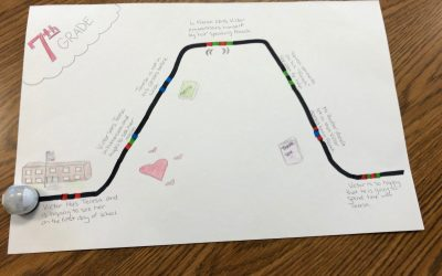 Dynamic Plot Diagrams using Ozobots
