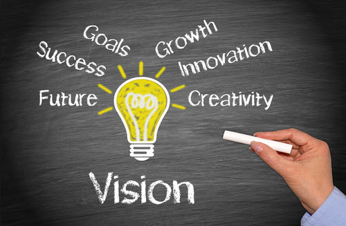 Living Our Vision Statement