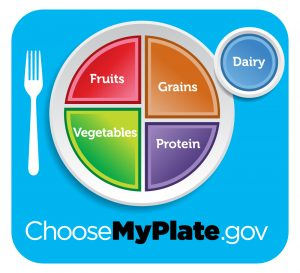 MyPlate illustrates the five food groups providing emphasis on making at least half the plate fruits and vegetables